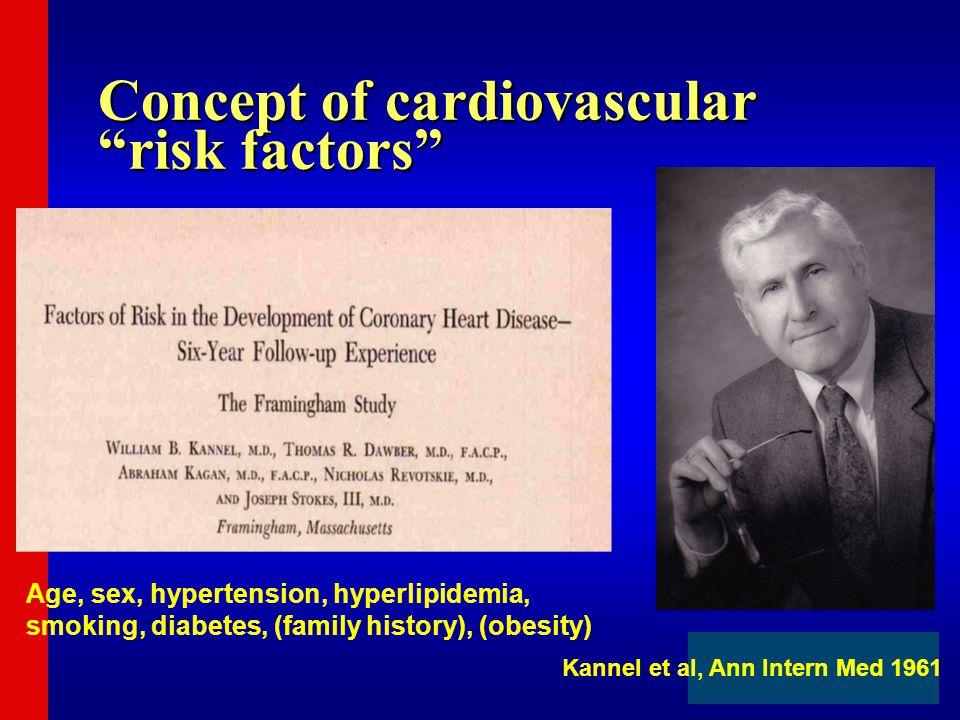 "Concept of cardiovascular ""risk factors"" Kannel et al, Ann Intern Med 1961 Age, sex, hypertension, hyperlipidemia, smoking, diabetes, (family history)"