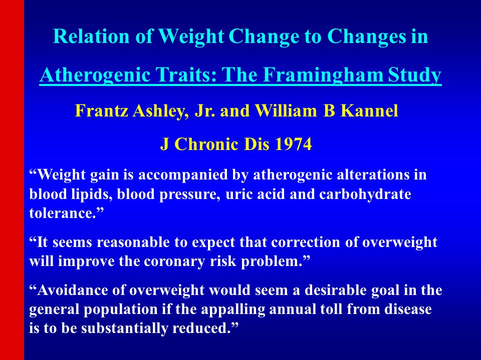 Relation of Weight Change to Changes in Atherogenic Traits: The Framingham Study Frantz Ashley, Jr.