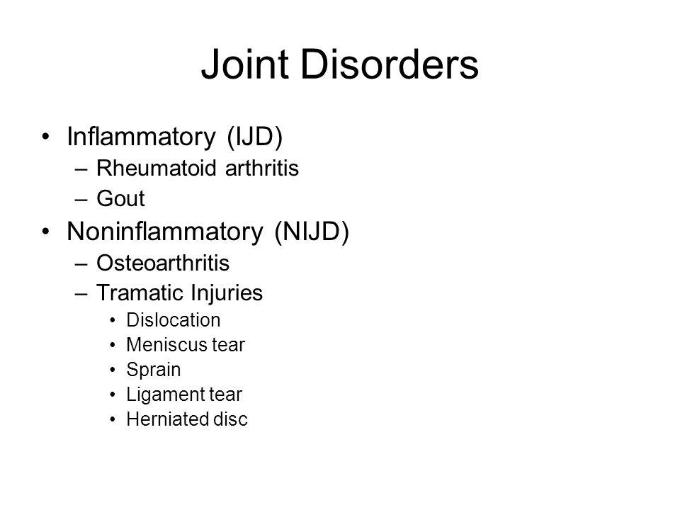 Joint Disorders Inflammatory (IJD) –Rheumatoid arthritis –Gout Noninflammatory (NIJD) –Osteoarthritis –Tramatic Injuries Dislocation Meniscus tear Sprain Ligament tear Herniated disc