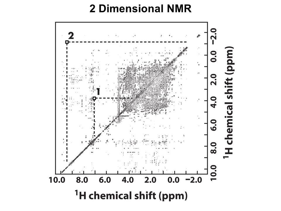 2 Dimensional NMR