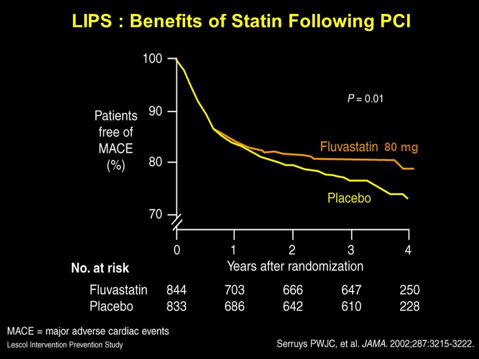 80 mg LIPS : Benefits of Statin Following PCI