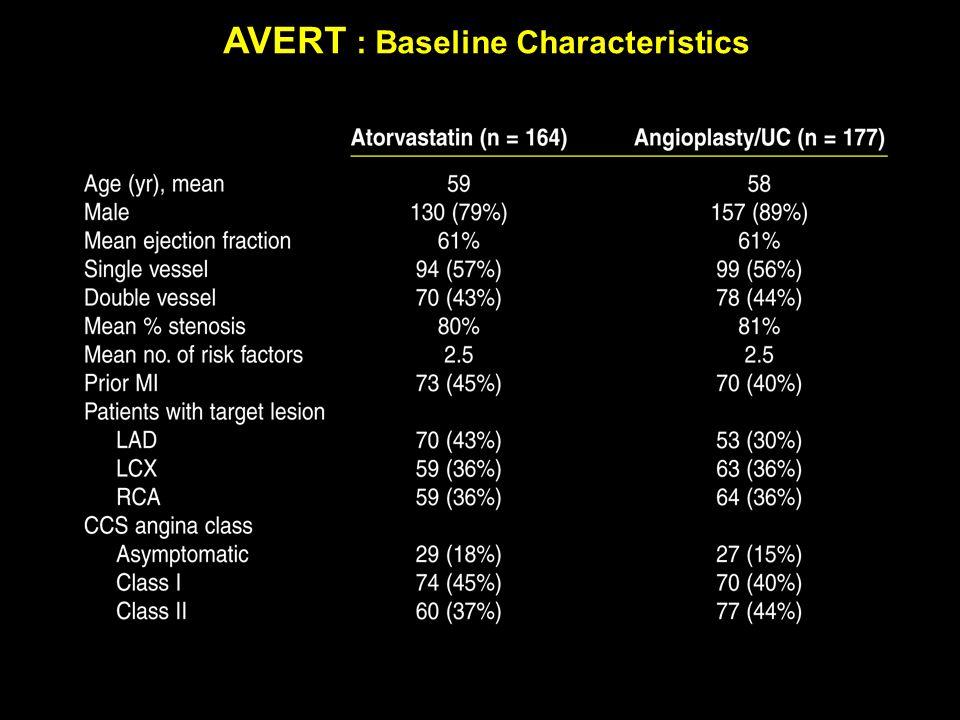 AVERT : Baseline Characteristics