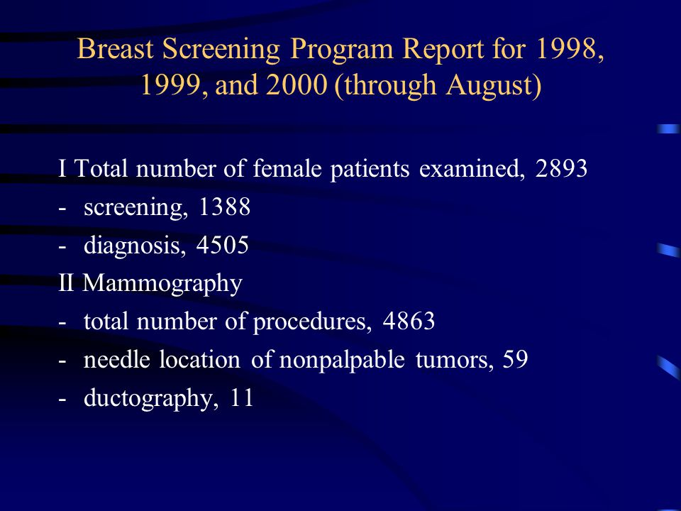 Breast Screening Program Report for 1998, 1999, and 2000 (through August) I Total number of female patients examined, 2893 -screening, 1388 -diagnosis, 4505 II Mammography -total number of procedures, 4863 -needle location of nonpalpable tumors, 59 -ductography, 11