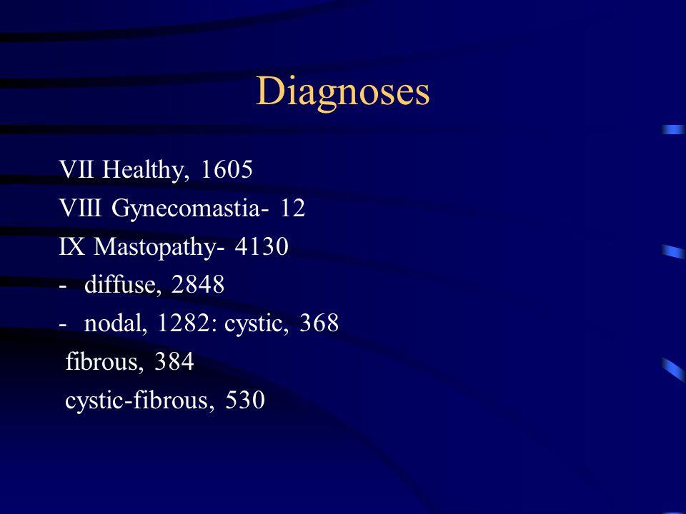 Diagnoses VII Healthy, 1605 VIII Gynecomastia- 12 IX Mastopathy- 4130 -diffuse, 2848 -nodal, 1282: cystic, 368 fibrous, 384 cystic-fibrous, 530
