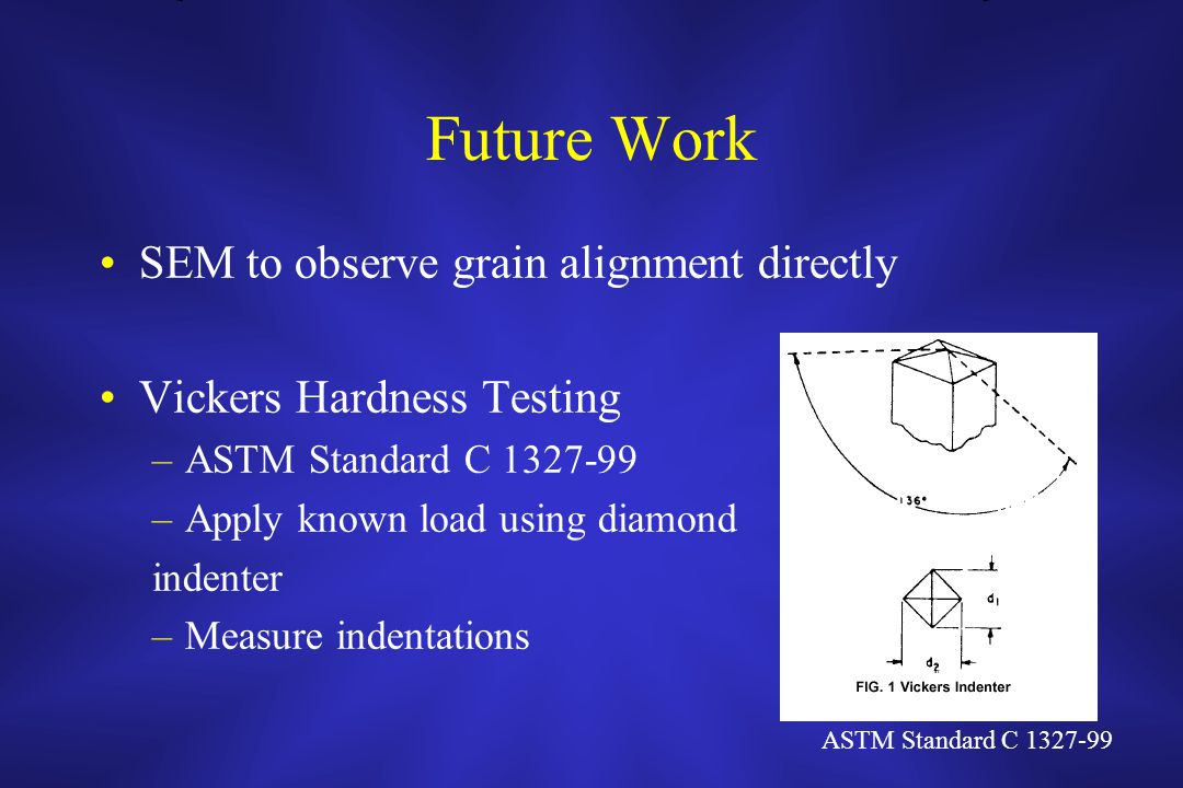 Future Work SEM to observe grain alignment directly Vickers Hardness Testing –ASTM Standard C 1327-99 –Apply known load using diamond indenter –Measure indentations ASTM Standard C 1327-99