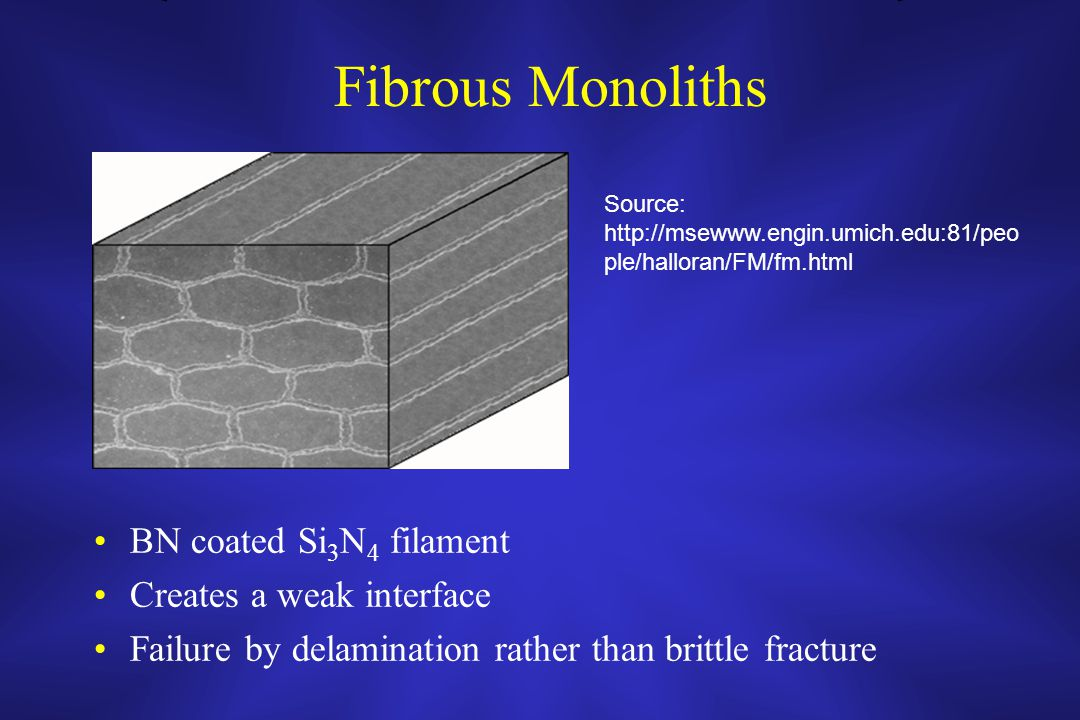 Fibrous Monoliths BN coated Si 3 N 4 filament Creates a weak interface Failure by delamination rather than brittle fracture Source: http://msewww.engin.umich.edu:81/peo ple/halloran/FM/fm.html