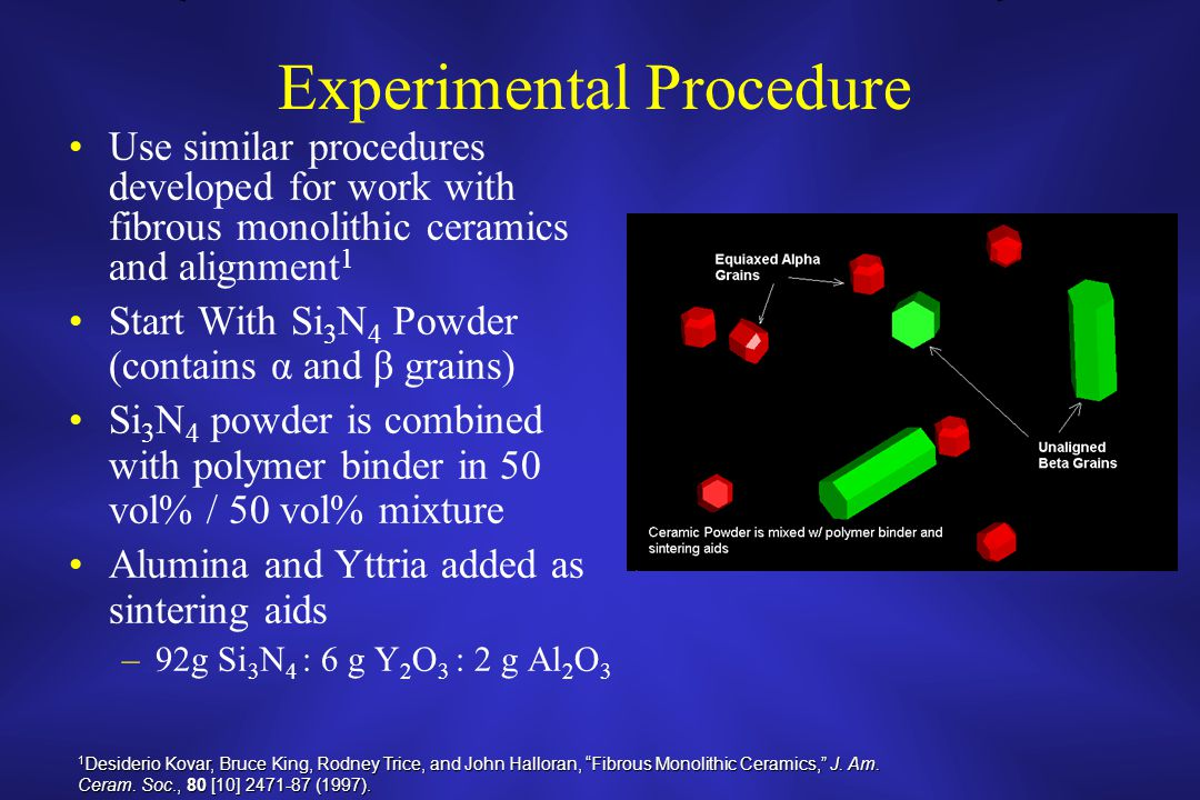 Experimental Procedure Use similar procedures developed for work with fibrous monolithic ceramics and alignment 1 Start With Si 3 N 4 Powder (contains α and β grains) Si 3 N 4 powder is combined with polymer binder in 50 vol% / 50 vol% mixture Alumina and Yttria added as sintering aids –92g Si 3 N 4 : 6 g Y 2 O 3 : 2 g Al 2 O 3 1 Desiderio Kovar, Bruce King, Rodney Trice, and John Halloran, Fibrous Monolithic Ceramics, J.