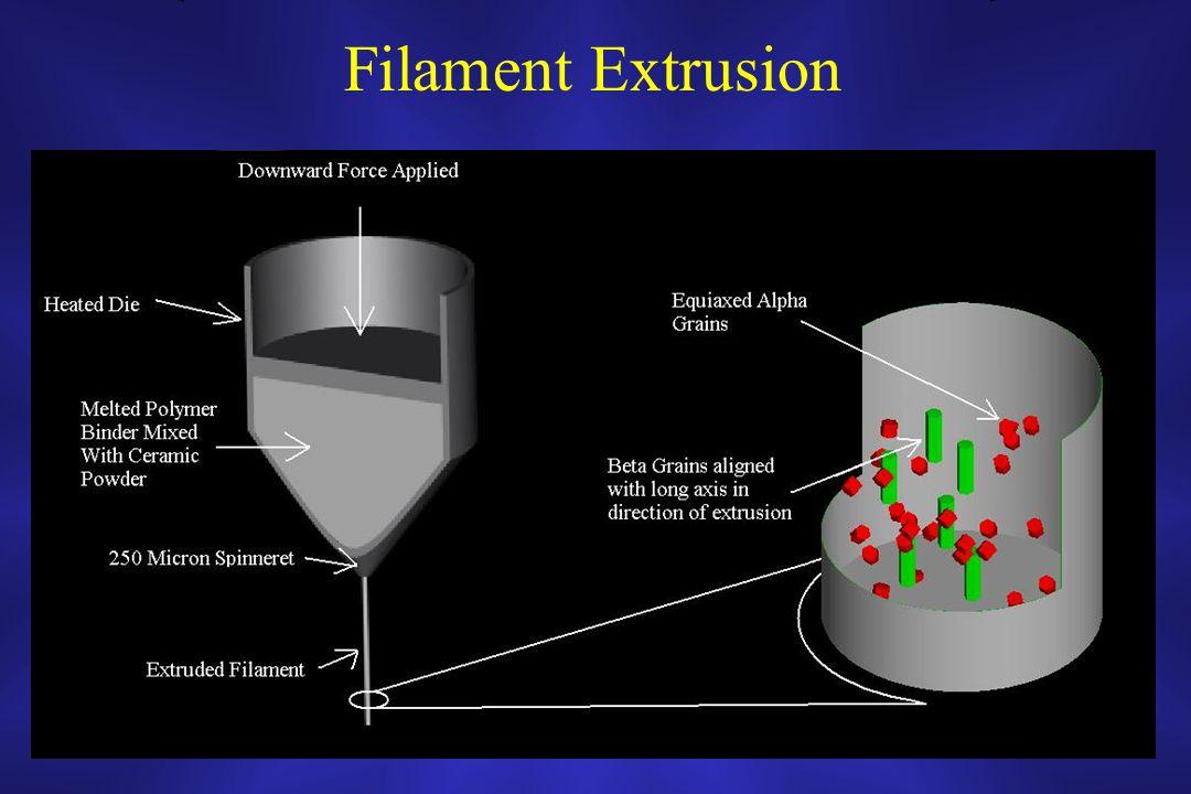 Filament Extrusion