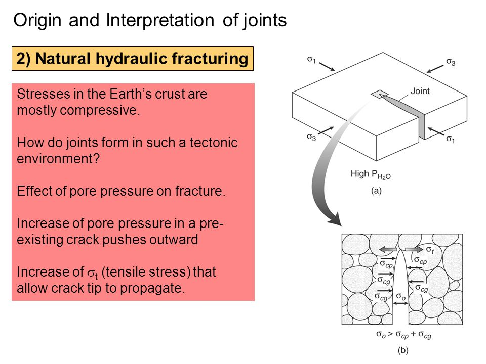 Origin and Interpretation of joints 2) Natural hydraulic fracturing Stresses in the Earth's crust are mostly compressive.