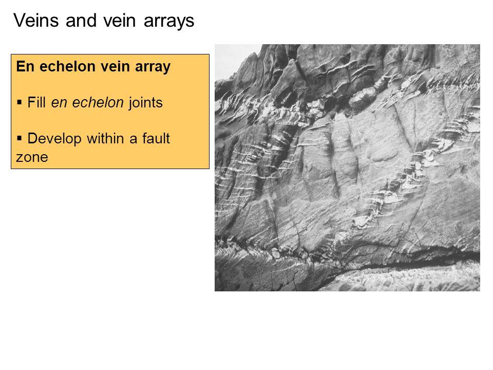 Veins and vein arrays En echelon vein array  Fill en echelon joints  Develop within a fault zone