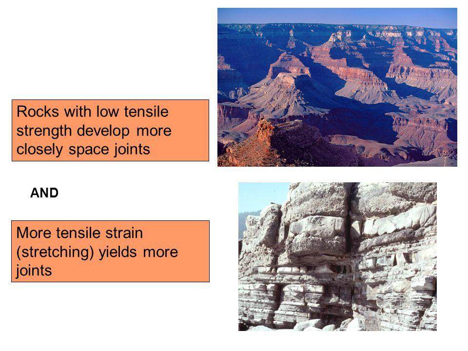 Rocks with low tensile strength develop more closely space joints More tensile strain (stretching) yields more joints AND