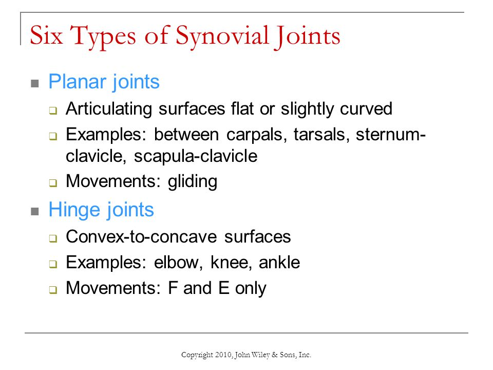 Copyright 2010, John Wiley & Sons, Inc. Six Types of Synovial Joints Planar joints  Articulating surfaces flat or slightly curved  Examples: between