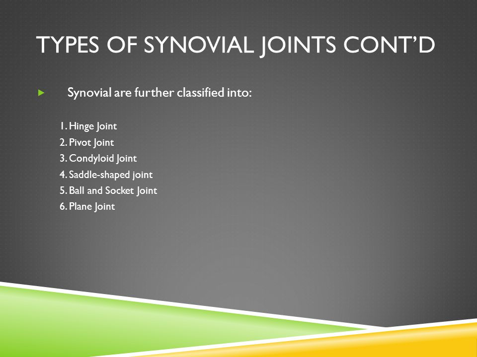 TYPES OF SYNOVIAL JOINTS CONT'D  Synovial are further classified into: 1.