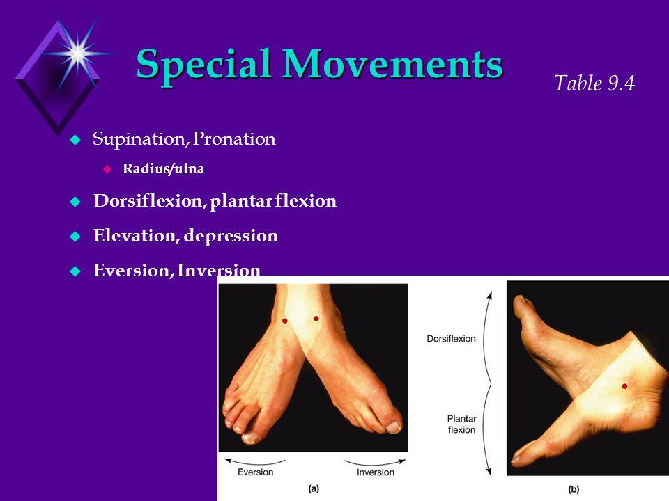 Special Movements  Supination, Pronation  Radius/ulna  Dorsiflexion, plantar flexion  Elevation, depression  Eversion, Inversion Table 9.4