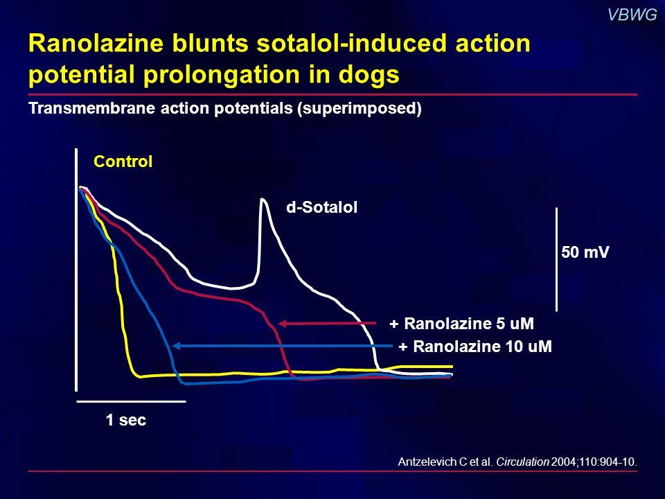 Ranolazine blunts sotalol-induced action potential prolongation in dogs Antzelevich C et al.