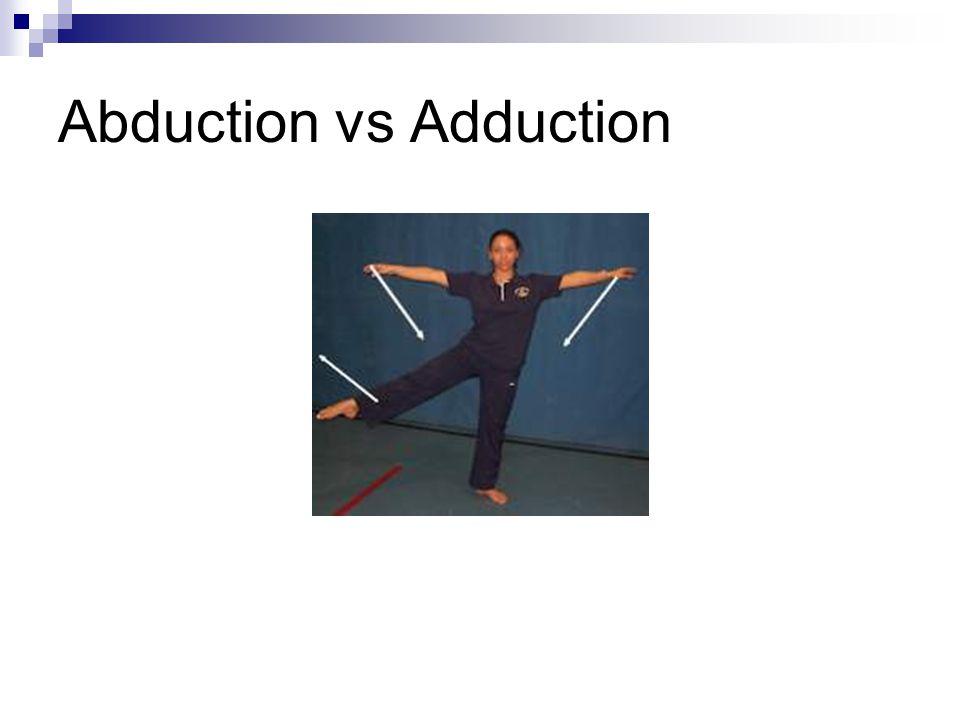 Abduction vs Adduction