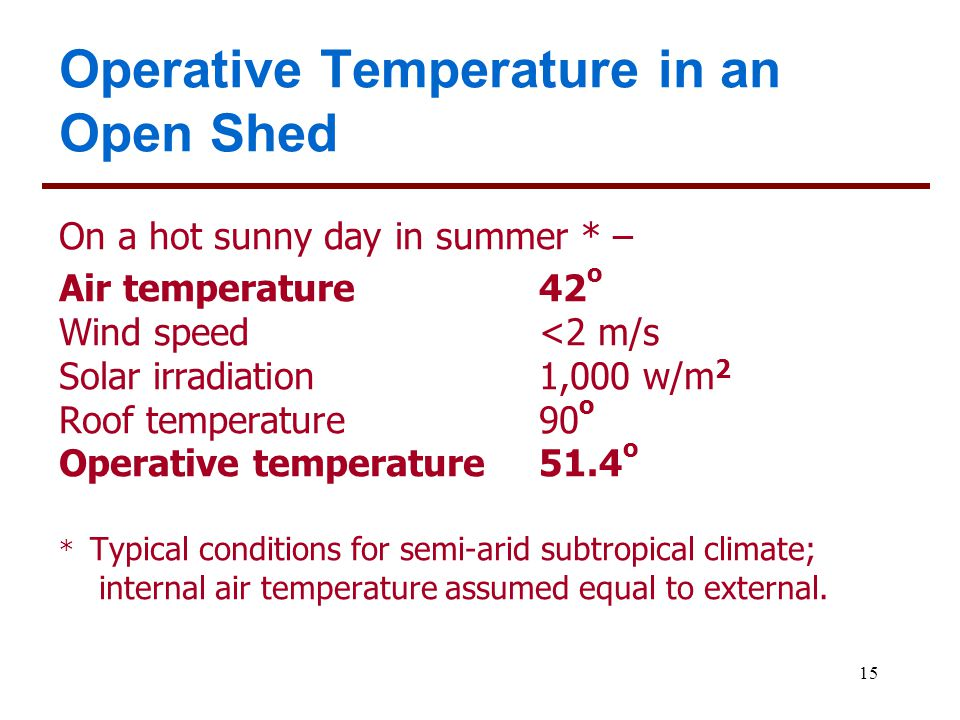 15 Operative Temperature in an Open Shed On a hot sunny day in summer * – Air temperature 42 o Wind speed <2 m/s Solar irradiation1,000 w/m 2 Roof tem