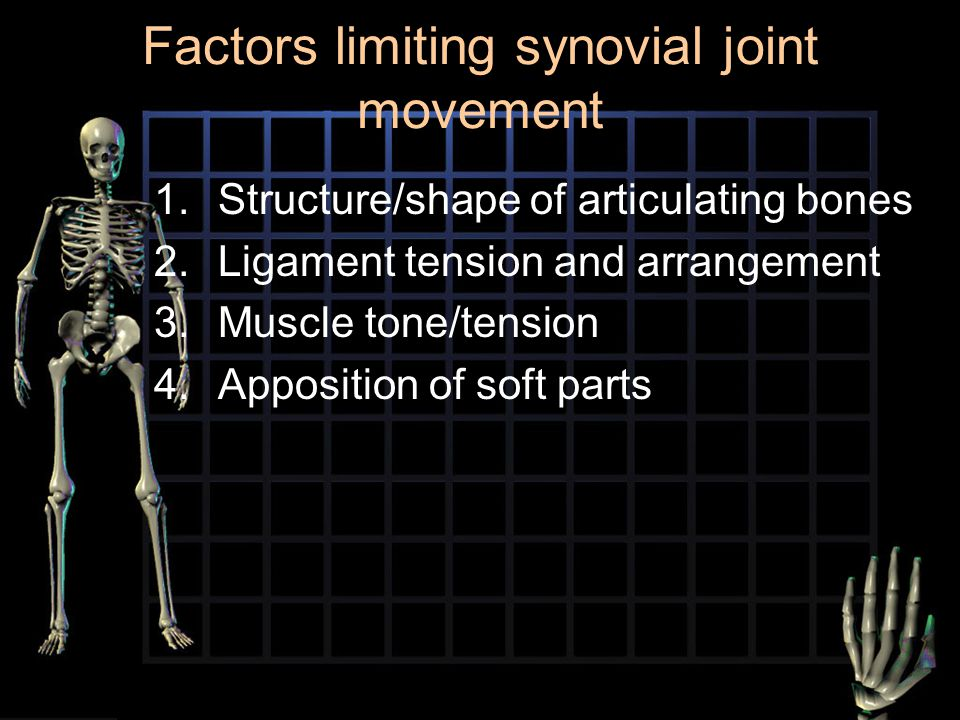 Factors limiting synovial joint movement 1.Structure/shape of articulating bones 2.Ligament tension and arrangement 3.Muscle tone/tension 4.Apposition
