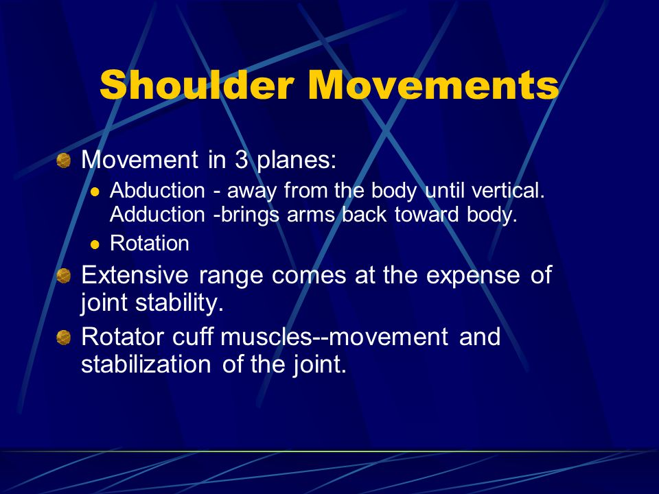 Shoulder Movements Movement in 3 planes: Abduction - away from the body until vertical.