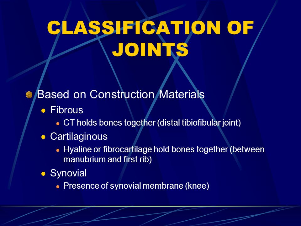 CLASSIFICATION OF JOINTS Based on Construction Materials Fibrous CT holds bones together (distal tibiofibular joint) Cartilaginous Hyaline or fibrocartilage hold bones together (between manubrium and first rib) Synovial Presence of synovial membrane (knee)