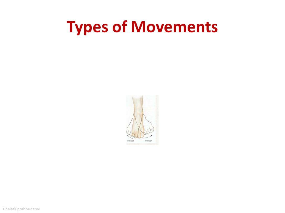 Types of Movements Chaitali prabhudesai
