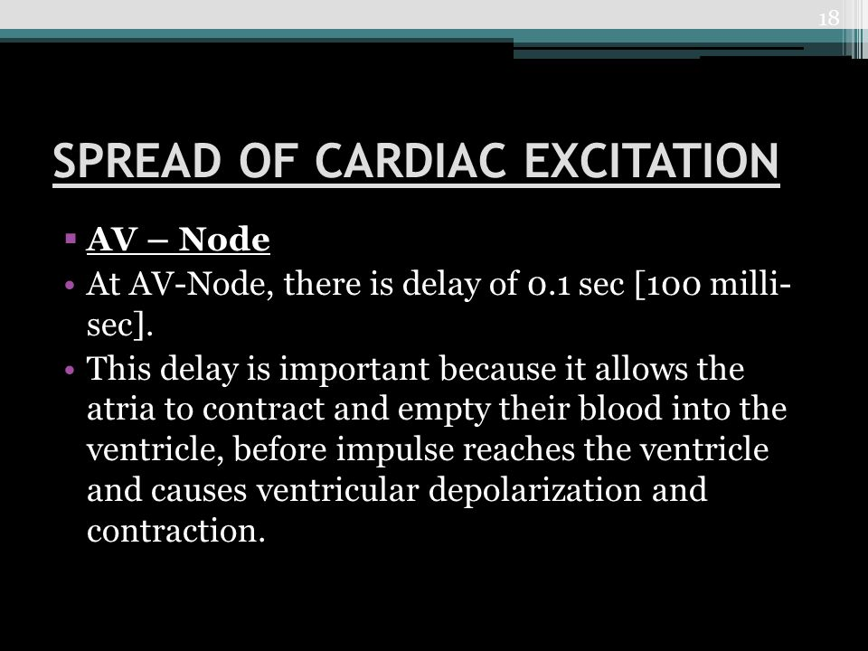SPREAD OF CARDIAC EXCITATION  AV – Node At AV-Node, there is delay of 0.1 sec [100 milli- sec].