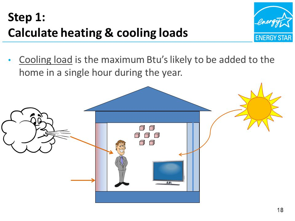 Step 1: Calculate heating & cooling loads Cooling load is the maximum Btu's likely to be added to the home in a single hour during the year. 18