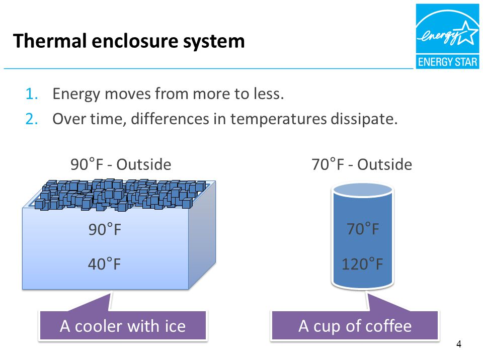1.Energy moves from more to less. 2.Over time, differences in temperatures dissipate.