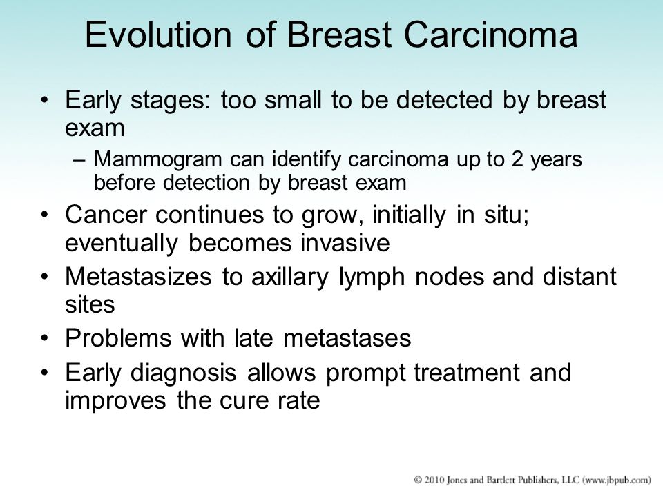 Evolution of Breast Carcinoma Early stages: too small to be detected by breast exam –Mammogram can identify carcinoma up to 2 years before detection by breast exam Cancer continues to grow, initially in situ; eventually becomes invasive Metastasizes to axillary lymph nodes and distant sites Problems with late metastases Early diagnosis allows prompt treatment and improves the cure rate