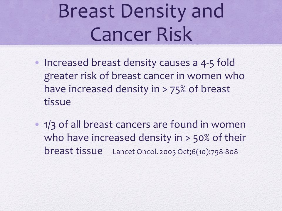 Breast Density and Cancer Risk 43.3% of US women ages 40 to 74 years of age have heterogeneously or extremely dense breasts (about 27.6 million women) as determined by mammography Breast density is inversely associated with age and BMI Women aged 40 to 49 years account for 44.3% of this group J Natl Cancer Inst.