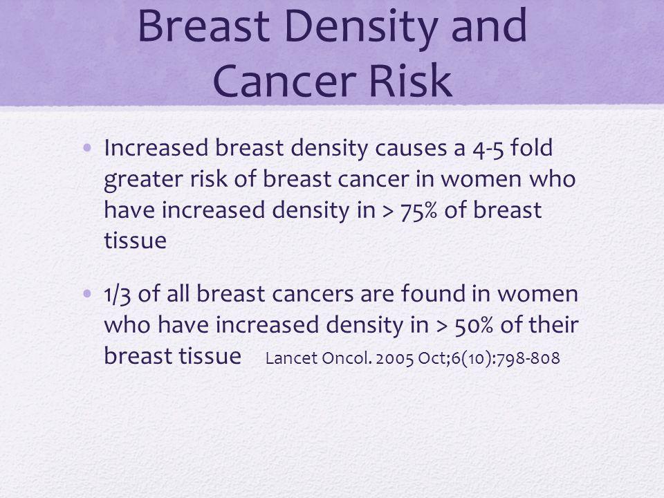 Nutritional Factors to Decrease Breast Density vitamin D >1750 IU/day calcium >700 mg/day