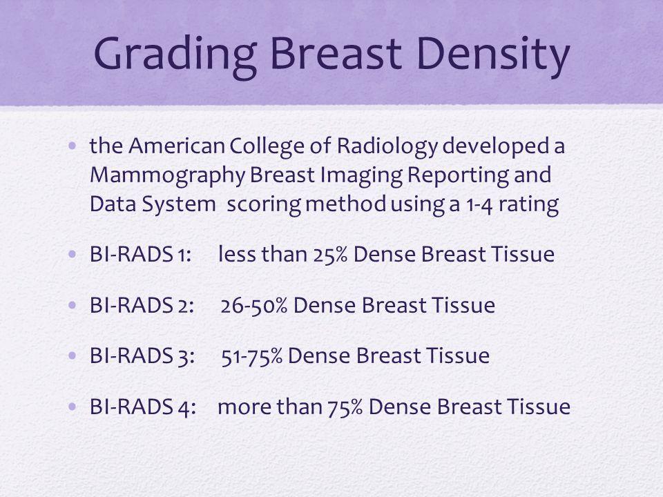 Breast Density Comparison