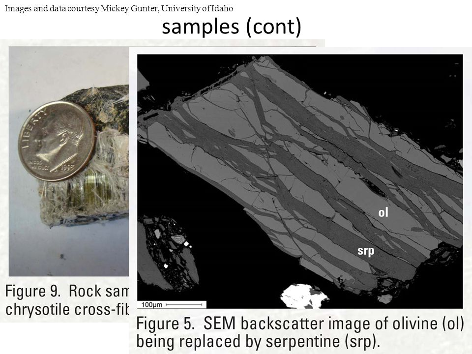 samples (cont) Images and data courtesy Mickey Gunter, University of Idaho