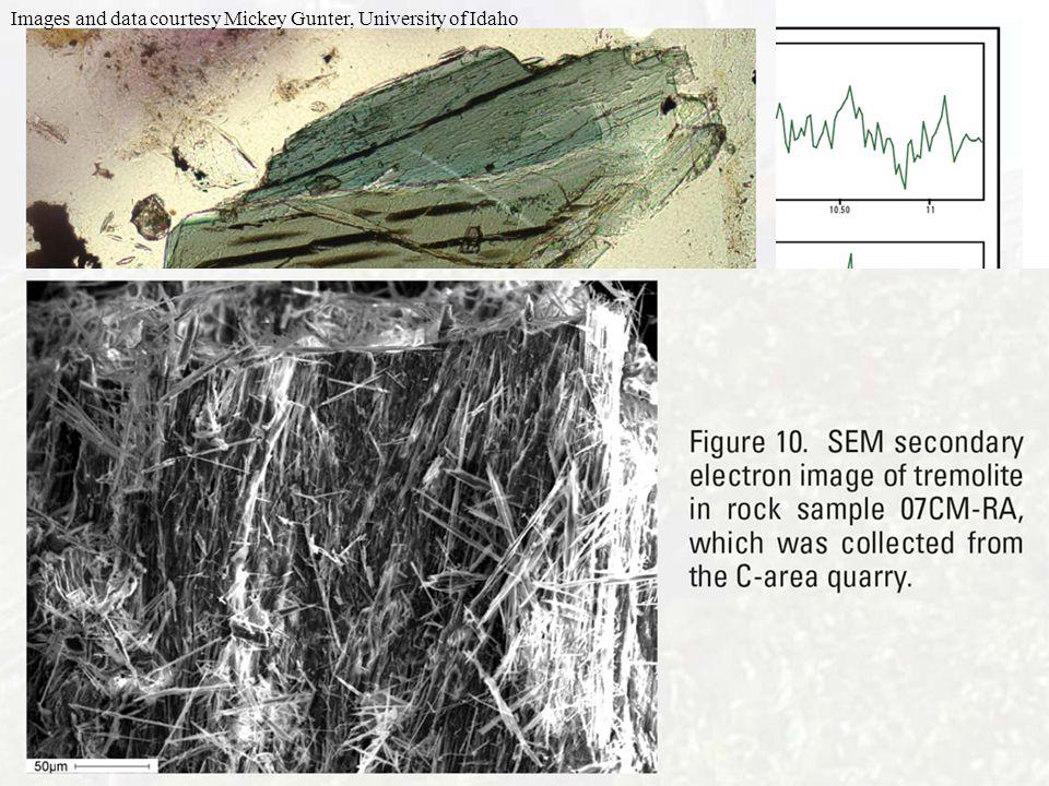 results Images and data courtesy Mickey Gunter, University of Idaho