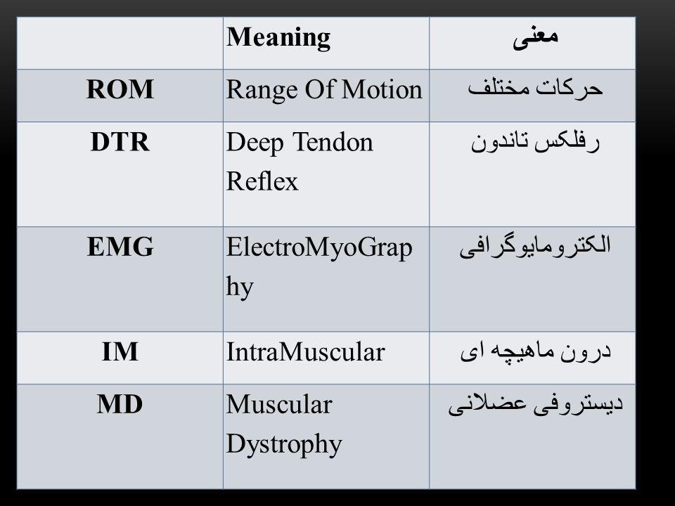 Meaning معنی ROMRange Of Motion حرکات مختلف DTR Deep Tendon Reflex رفلکس تاندون EMG ElectroMyoGrap hy الکترومایوگرافی IMIntraMuscular درون ماهیچه ای MDMuscular Dystrophy دیستروفی عضلانی