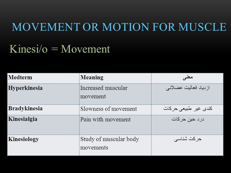 MOVEMENT OR MOTION FOR MUSCLE Kinesi/o = Movement MedtermMeaning معنی Hyperkinesia Increased muscular movement ازدیاد فعالیت عضلانی Bradykinesia Slown