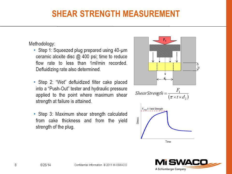 86/25/14 Confidential Information © 2011 M-I SWACO SHEAR STRENGTH MEASUREMENT
