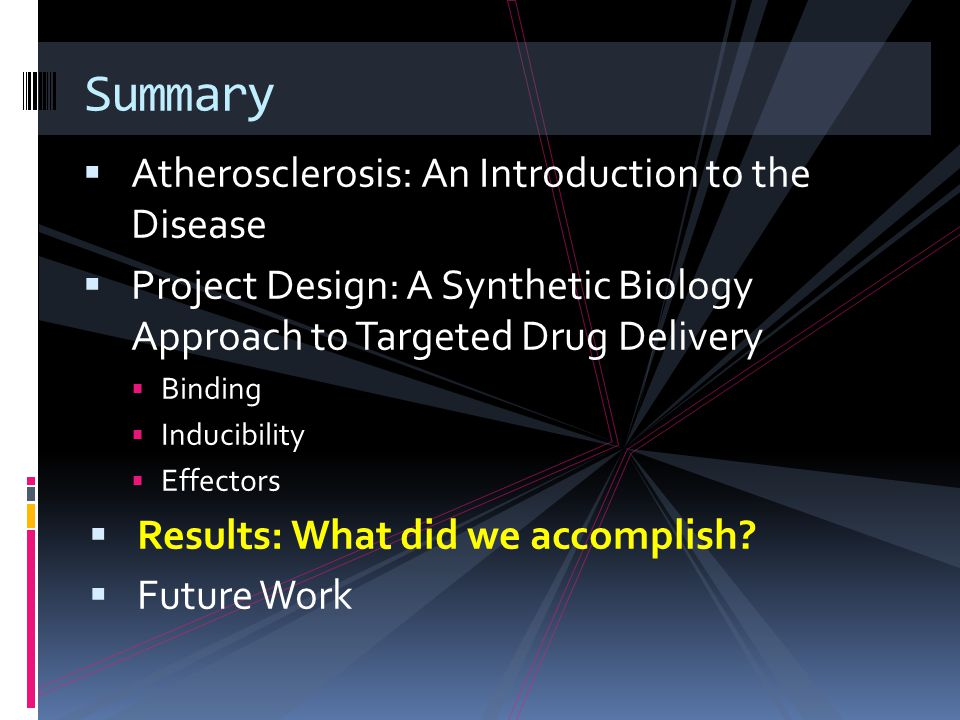  Atherosclerosis: An Introduction to the Disease  Project Design: A Synthetic Biology Approach to Targeted Drug Delivery  Binding  Inducibility 