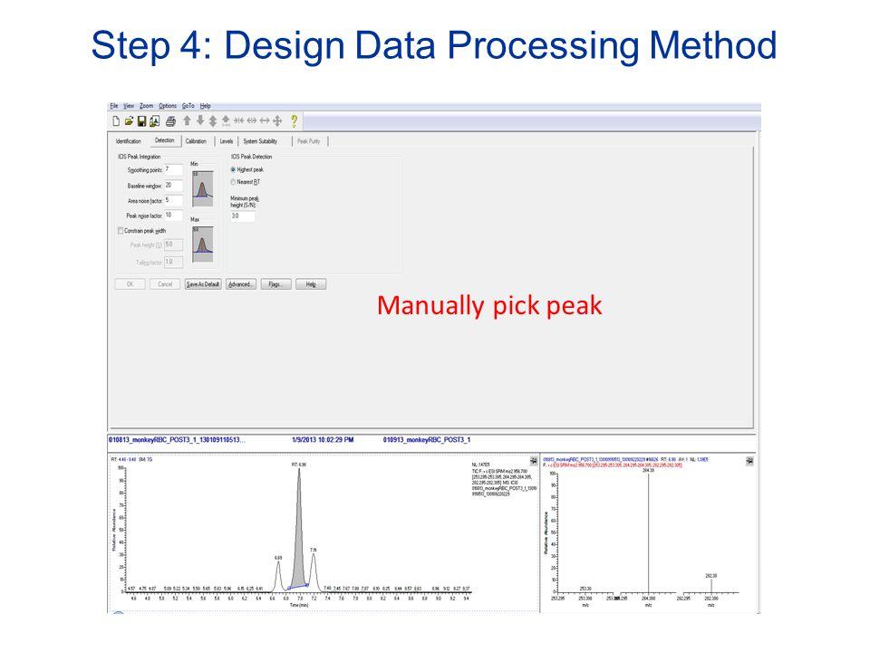 Manually pick peak Step 4: Design Data Processing Method