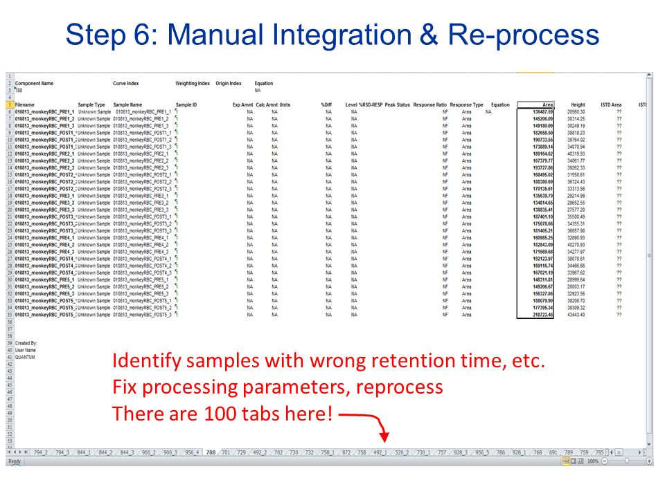 Step 6: Manual Integration & Re-process Identify samples with wrong retention time, etc.