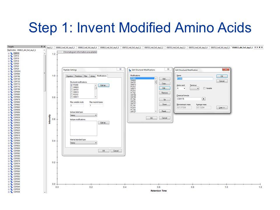 Step 1: Invent Modified Amino Acids