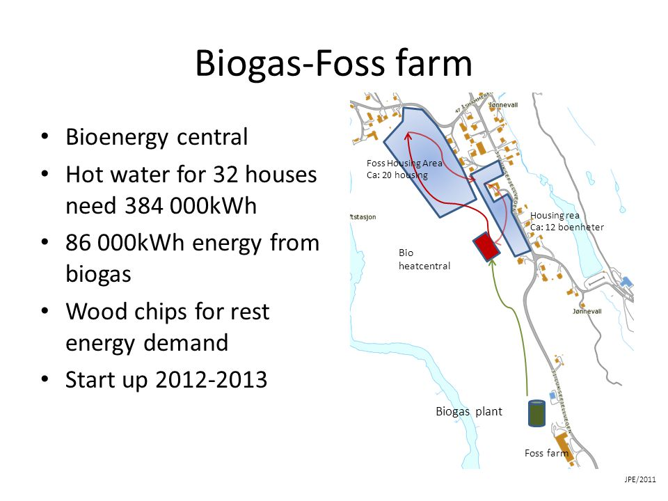 Biogas-Foss farm Bioenergy central Hot water for 32 houses need 384 000kWh 86 000kWh energy from biogas Wood chips for rest energy demand Start up 2012-2013 Foss Housing Area Ca: 20 housing Housing rea Ca: 12 boenheter Bio heatcentral Biogas plant Foss farm JPE/2011