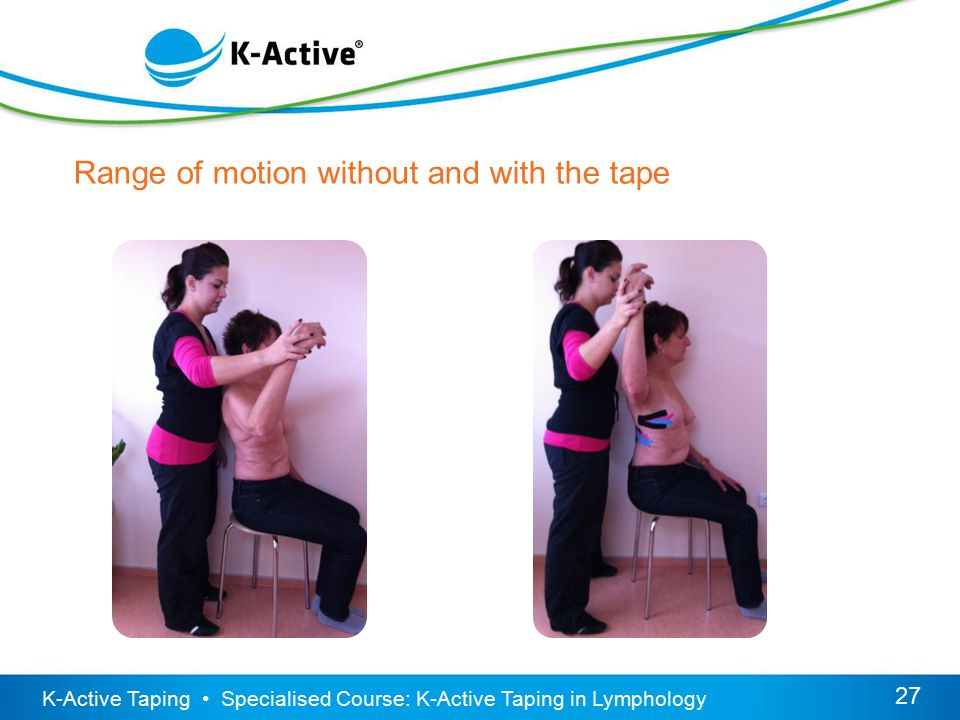 K-Active Taping Specialised Course: K-Active Taping in Lymphology 27 Range of motion without and with the tape