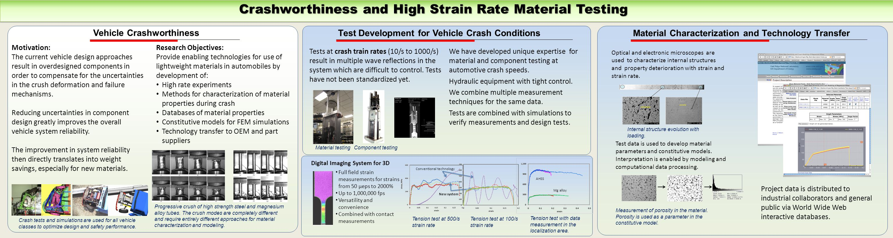 Computational Modeling of Materials and Structures Structural Modeling and Optimization Development of Parallel Computer Codes for Simulation of Coupled Physics Phenomena Composite Materials Modeling Large scale crash simulations were used to optimize design of new stainless steel bus design that is 50% lighter than the conventional designs.