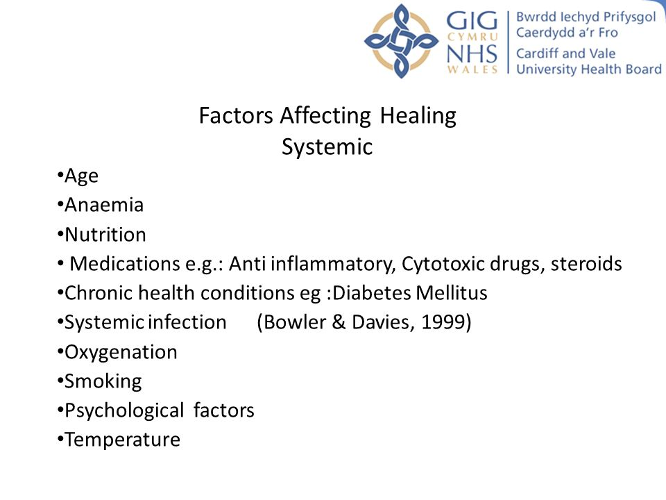 Factors Affecting Healing Systemic Age Anaemia Nutrition Medications e.g.: Anti inflammatory, Cytotoxic drugs, steroids Chronic health conditions eg :