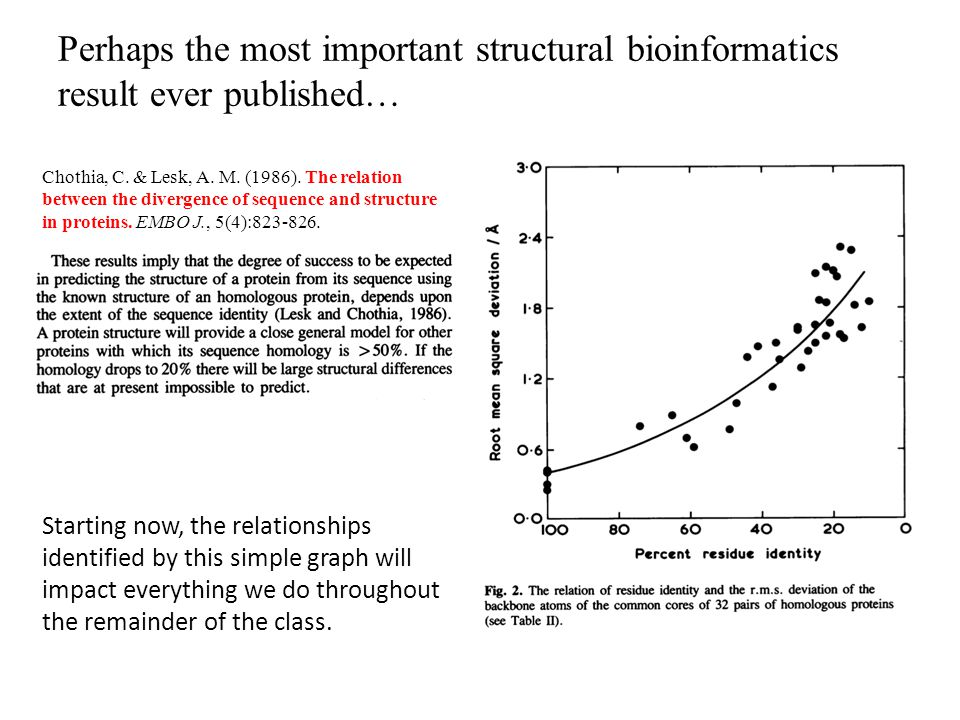 Perhaps the most important structural bioinformatics result ever published… Chothia, C.