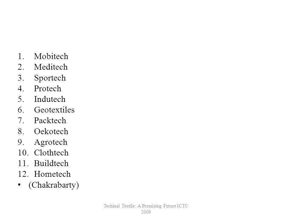 1.Mobitech 2.Meditech 3.Sportech 4.Protech 5.Indutech 6.Geotextiles 7.Packtech 8.Oekotech 9.Agrotech 10.Clothtech 11.Buildtech 12.Hometech (Chakrabarty) Techinal Textile: A Promising Future ICTC 2009