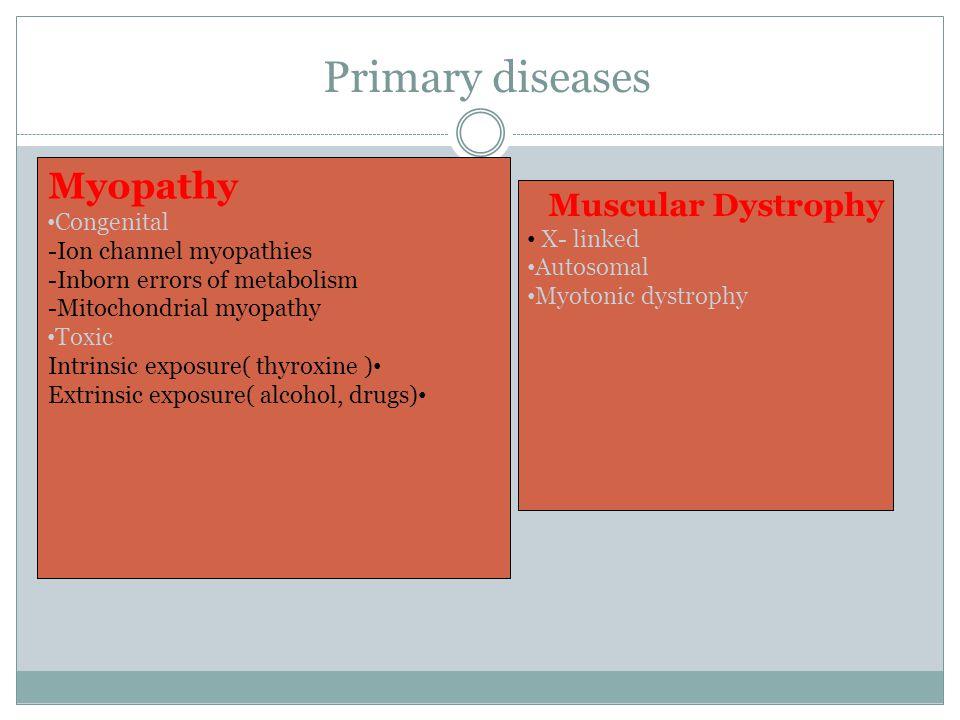 Myopathy Congenital -Ion channel myopathies -Inborn errors of metabolism -Mitochondrial myopathy Toxic Intrinsic exposure( thyroxine ) Extrinsic expos