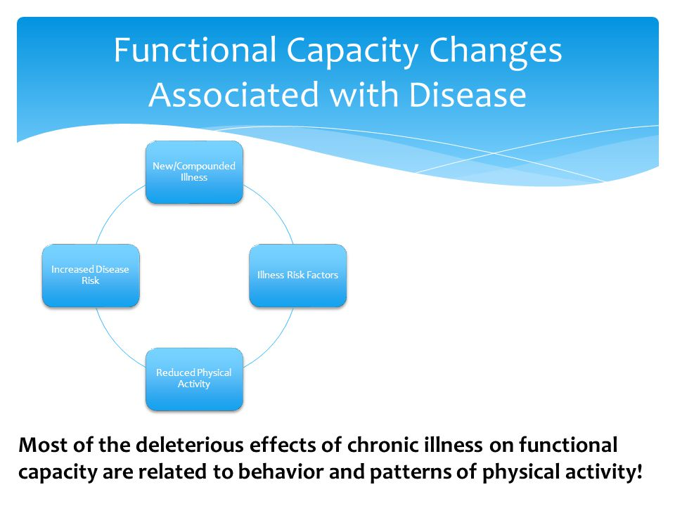 Functional Capacity Changes Associated with Disease New/Compounded Illness Illness Risk Factors Reduced Physical Activity Increased Disease Risk Most of the deleterious effects of chronic illness on functional capacity are related to behavior and patterns of physical activity!