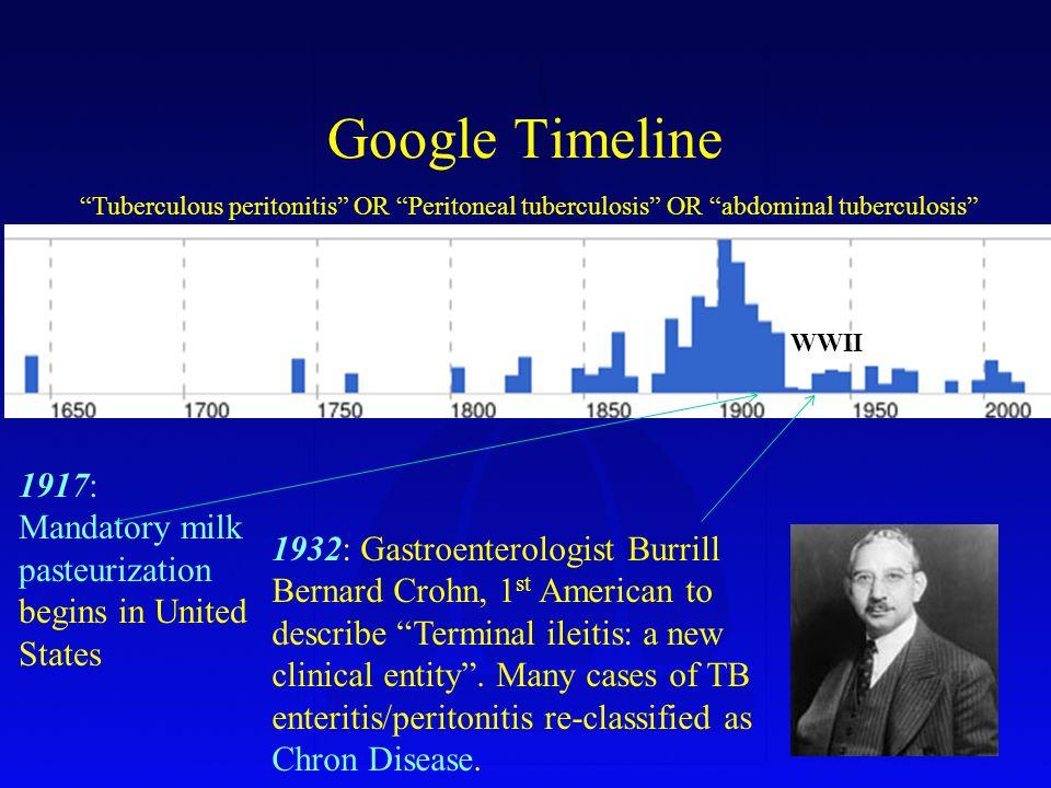 Google Timeline Tuberculous peritonitis OR Peritoneal tuberculosis OR abdominal tuberculosis 1932: Gastroenterologist Burrill Bernard Crohn, 1 st American to describe Terminal ileitis: a new clinical entity .